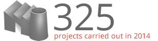 Projects carried out in 2014